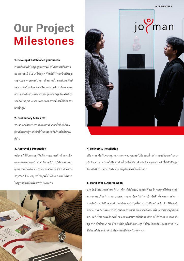 Project Milesstone